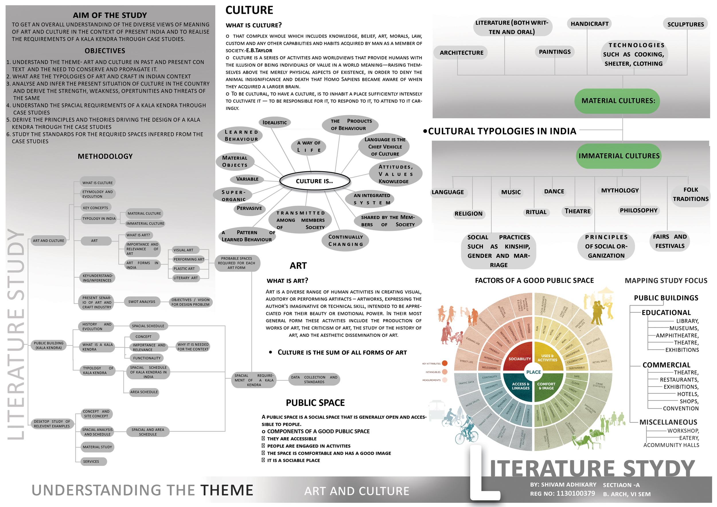 Dissertation zusammenfassung zeitform