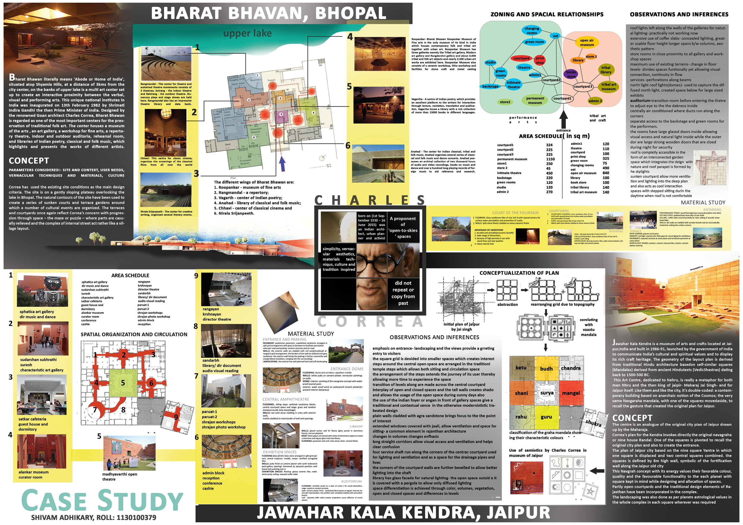Thesis Architecture Sheets - Thesis Title Ideas For College
